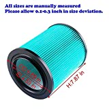 1*Filter with integrated cap 9-17912 Wet Dry Vacuum Cleaner Filter for Craftsman Shop