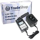 Trade-Shop Universal Akku Ladegerät (1,2V-18V) Ladestation Schnellladegerät für Makita 6271D 6271DWAE 6271DWAET2 6271DWALE 8270D 8270DWAE 8271 8271D 8281DWAE 1051D 1051DWA 1051DWAE