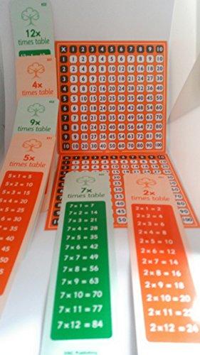 Veces mesa marcadores y 2TimesTable cuadrados–borrado en seco