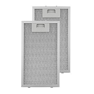 KLARSTEIN Repuesto de Filtro de Grasa de Aluminio – 18,5 x 31,8 cm, Adecuado para Campanas extractoras Lorea 60