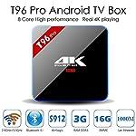 Specification: Dimension: 128*128*20mm CPU: Amlogic S912 Octa-Core ARM Cortex-A53 64-bit @2GHz GPU: Mali-T820MP3 GPU@750MHz, RAM: DDR3 3GB ROM: Onboard eMMC Flash 16GB Bluetooth: 4.1 Expand Memory: Micro SD Card ( support 4 - 64GB) Wi-Fi: IEEE 802.11...