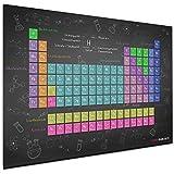 Periodensystem der Elemente - XXL Poster 140x100cm - Schule Chemie Studium - Schulmaterial - Neue Auflage