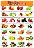 Fruits Name Printed Poster | Educational Poster | Kids Learning Wall Chart- 100yellow