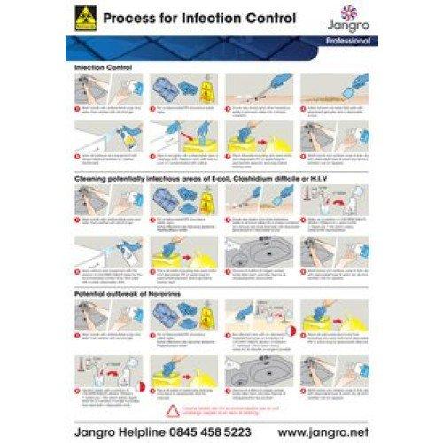 hausmeistertätigkeiten Express xa157Infektionskontrolle Wand Diagramm, für Verwendung mit vuricidal sauberer, A3
