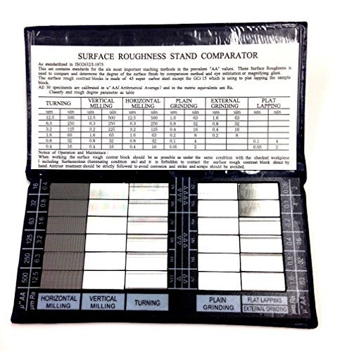 Mediclinics//–/Lavandino Semiesferico 315/mm, snr031/C