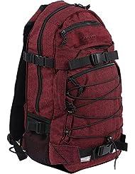 FORVERT Backpack New Laptop Louis