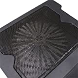 USB Cooling Fan For XBOX 360, PS3 Slim, PS4, PS2