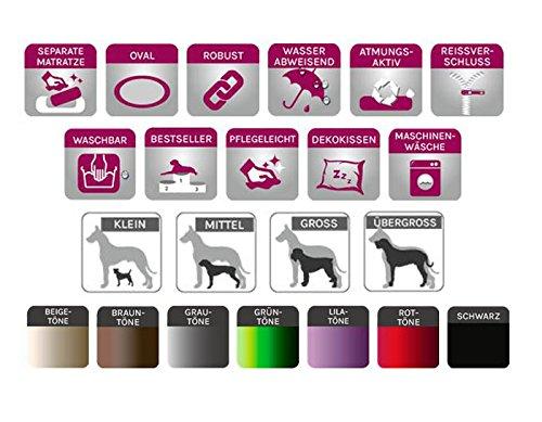 tierlando® S5-03 SAMMY Extra ROBUST Hundesofa Hundebett Gr. XXL 140cm Schwarz - 3