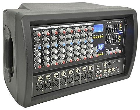 qtx 178.738UK PHX300 Moulded PA