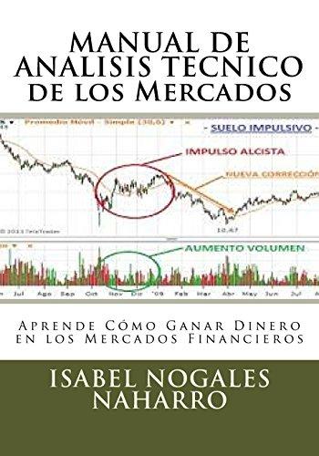 manual-de-analisis-tecnico-de-los-mercados-aprende-como-ganar-dinero-en-los-mercados-financieros