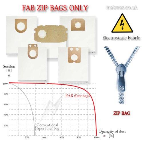 Preisvergleich Produktbild Effizienter Ersatz-Filterbeutel mit Reißverschluss, für Bosch GAS 25 / AEG RSE 1400 / Eibenstock DSS 1225 / Hitachi TNT 1225 / Mafell S 25 / Metabo ASR 2025 / Starmix IS ARD 1225 / ISC ARD-1425 Compact
