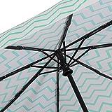MOSISO Regenschirm Taschenschirm automatisch und stabil fest schnell trocken wasserabweisende leicht und kleine für Outdoor Reise, Chevron Heiss Blau Wasser Kräuselung - 8