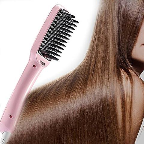 beauty star Stylingbürsten Styling Zubehör Haarpflege testsieger Haare Pflegen Haarglätter