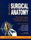 Skandalakis Surgical Anatomy: The Embryologic And Anatomic Basis Of Modern Surgery(2Vol)I/E