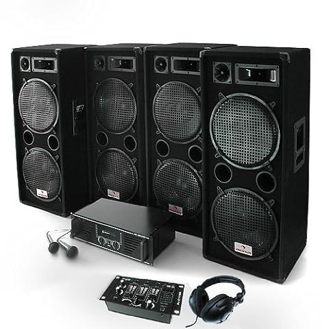PA Anlage Bassbrigade USB Set Verstärker Boxen Mixer 4000W