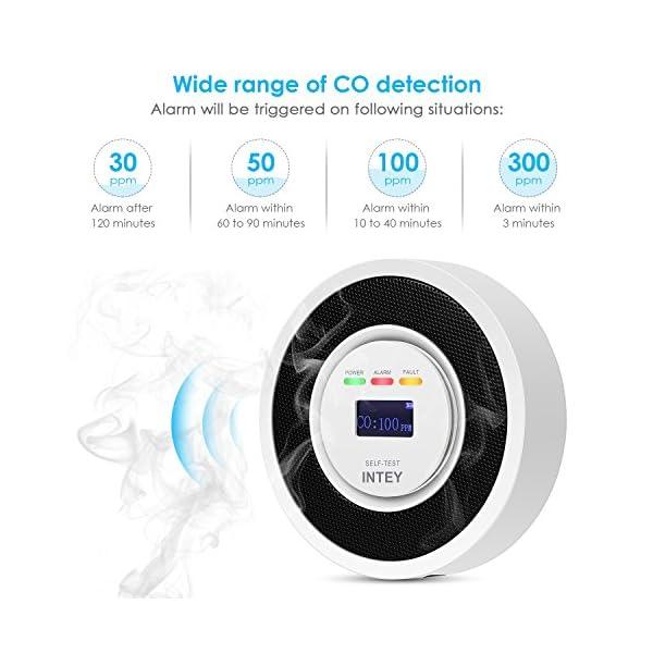 INTEY-Rilevatore-Monossido-di-Carbonio-Allarme-di-Sicurezza-Alta-Sensibilit-LCD-Display-Digitale-Adatto-a-Casa-Garage-Ufficio-Ricarica-USB-o-le-Batterie