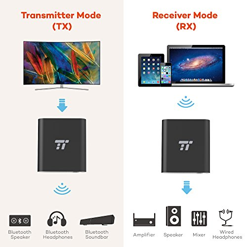 Trasmettitore-e-Ricevitore-Bluetooth-41-2-in-1-TaoTronics-Adattatore-Audio-Wireless-fino-a-65-ft-20-m-aptX-a-Bassa-Latenza-Chiamate-a-Mani-Libere-con-Microfono-Connessione-a-2-Dispositivi