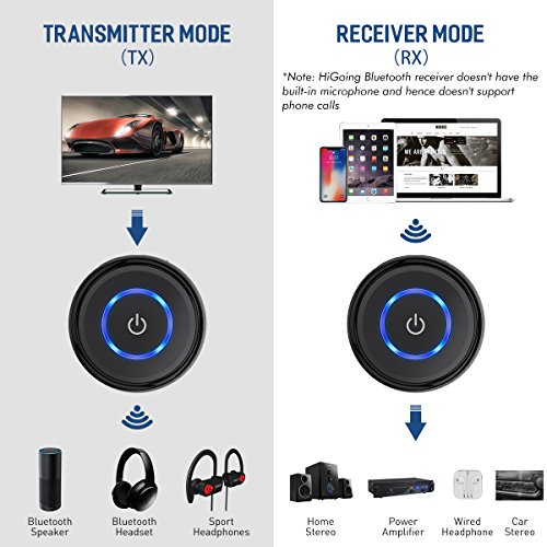 Bluetooth Transmitter Receiver, Higoing 2-in-1 Portable Wireless V4.1 Bluetooth Audio Adapter with 3.5mm Jack (aptX Low Latency) for TV, PC, Headphones, Speakers, Phones, Tablets, Home Stereo Systems