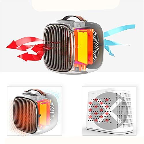 Msxx-Heizlüfter, tragbarer leiser elektrischer Konvektor mit oszillierender Keramikheizung, Ptc-Heiztechnologie, Temperatureinstellung und Überhitzungsschutz sowie Kippschutz