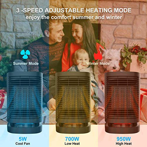 51JcMAIjseL. SS500  - KKCITE Portable Electric Ceramic Space Heaters, 2 in1 2SPersonal Heater Fan with Auto Oscillating Hot & Cool Mode, Tip-Over & Over-Heat Protection 950W with Worldwide Adapters