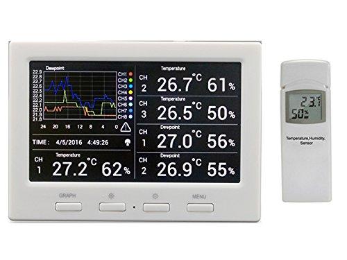 Preisvergleich Produktbild Funk Thermometer Froggit DL5000 - Funk Wetter Datenlogger inkl. 1 Funksensor (PC-Auswertung, Temperatur, Luftfeuchtigkeit, Wärmeindex, Taupunkt)