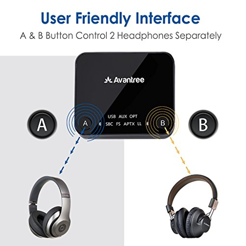 Avantree aptX Low Latency Bluetooth Audio Transmitter for TV