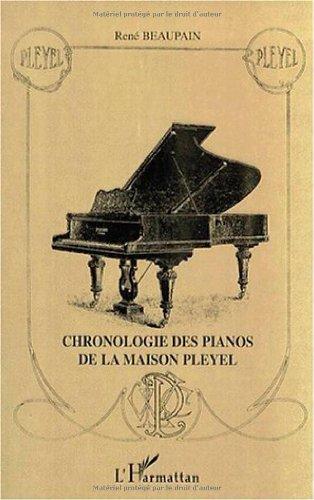 Chronologie des pianos de la maison pleyel