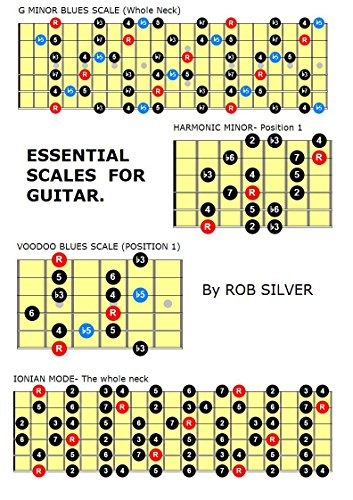 ESSENTIAL SCALES FOR GUITAR : Complete Scales for Beginners