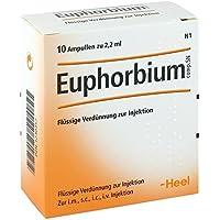 Euphorbium Compositum Sn Ampullen 10 stk preisvergleich bei billige-tabletten.eu