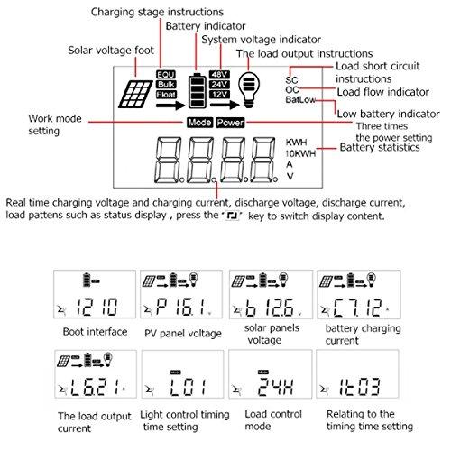 Signstek Solar Panel Regler Laderegler 12V / 24V 240W/480W 30A PWM LCD Display mit Dual USB Für Camper / Wohnwagen / Boot - 4