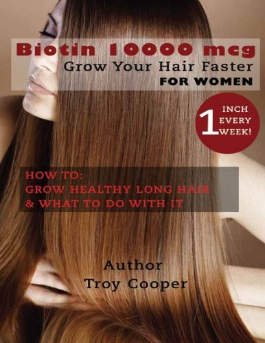 """Price comparison product image Biotin 10000 mcg: """"Grow Your Hair Faster"""""""
