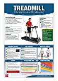 Treadmill Poster/Chart Laminated; How to Run on a Treadmill - Treadmill Safety - Treadmill Workout -...