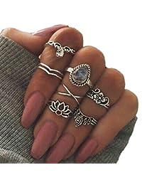 Ringe vorderer finger
