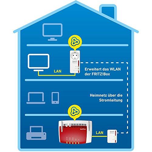 AVM FRITZ!Powerline 546E / 510E WLAN Set /  (500 MBit/s, WLAN-Access Point, Fast-Ethernet-LAN, intelligente Steckdose) - 4