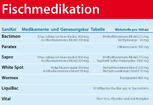 Velda Sanikoi 121112 Heilmittel gegen bakterielle Infektionen für Teichfische 500 ml, Bactimon