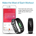 Fitness Tracker With Heart Rate Monitor Activity Tracker Smart Watch Pedometer Sleep Monitor Calorie Step Counter With 14 Training Modes Breathing Guide For Android Or IOS Smart Phone IPhone Tonbux