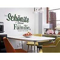 Wandbilder Esszimmer suchergebnis auf amazon de für esszimmer bilder poster