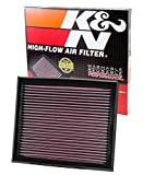 Best K&N Fuel Filters - K&N 33-2873 Replacement Air Filter Review
