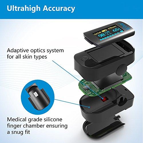 Oxímetro de Pulso con Función de Alarma APULSE Digital Pulsioxímetro de Dedo Pulsómetro con adaptación por infrarrojos óptica Medidor de Oxígeno en Sangre SpO2 et PI Pantalla OLED Aaprobado por CE y FDA (Negro)