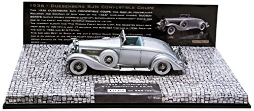 minichamps-437150330-duesenberg-sjn-supercharged-convertible-coupe-1936
