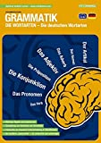 mindmemo Lernfolder - Die deutschen Wortarten lernen deutsche Grammatik verständlich erklärt Lernhilfe kompakt Zusammenfassung PremiumEdition foliert DIN A4 6 Seiten Hefter