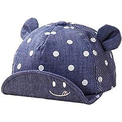 TENDYCOCO Gorra de béisbol para bebés Sombrero de ala Ajustable para niños Sombrero de Malla Transpirable Dot Partten Oreja Redonda para niños de 6-30 Meses (Azul Oscuro)