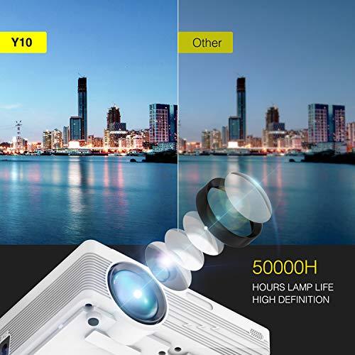 Mini Proiettore, YABER LED Proiettore 3600 Lumen videoproiettore Home Cinema con 170' Display Videoproiettore 1080P Supportato, Compatible con Fire TV Stick, PS4, HDMI, VGA, TF, AV e USB