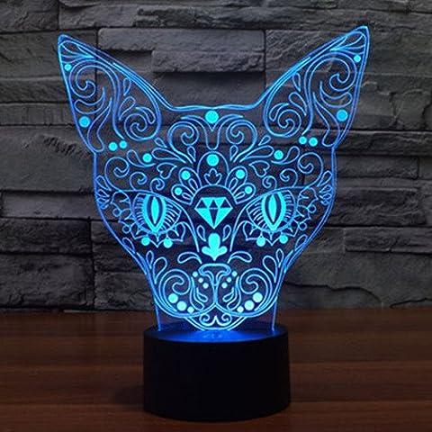 Alien Halloween Décorations - Tête de Chat 3D Lampe optique Illusion,