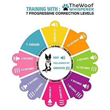 The Woof Whisperer Anti Bark Dog Collar Small Medium Large Dogs STOP BARKING No Shock Vibration Sound Training Collar… 4