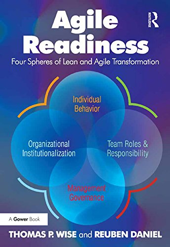 Agile Readiness: Four Spheres of Lean and Agile Transformation