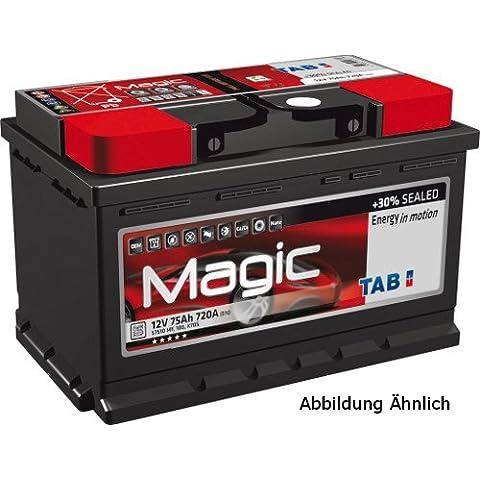 Tab–La batteria auto–Batteria di avviamento ALFA ROMEO 145930) 1.4, ES Decir, 66/90kW/PS 07,94–12,96