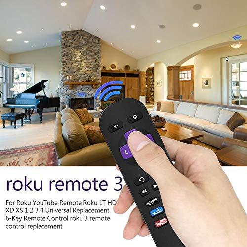 Forwei Standard-IR-Fernbedienung für Roku Express / +, kompatibel mit Premiere / + Ultra, Roku 4/3/2/1 mit Tastenkombinationen, z. Netflix YouTube Vudu Crackle Key