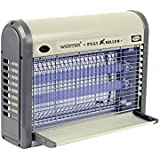 WANTRN UV Electronic Bug Zapper - 20 Watts, Large-Area Protection - Commercial/Indoor Use - Kills Flies, Insects