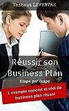 Réussir son business plan: étape par étape..